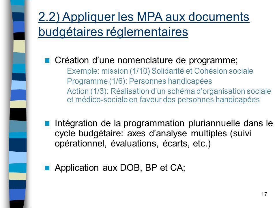 17 Création dune nomenclature de programme; Exemple: mission (1/10) Solidarité et Cohésion sociale Programme (1/6): Personnes handicapées Action (1/3): Réalisation dun schéma dorganisation sociale et médico-sociale en faveur des personnes handicapées Intégration de la programmation pluriannuelle dans le cycle budgétaire: axes danalyse multiples (suivi opérationnel, évaluations, écarts, etc.) Application aux DOB, BP et CA; 2.2) Appliquer les MPA aux documents budgétaires réglementaires