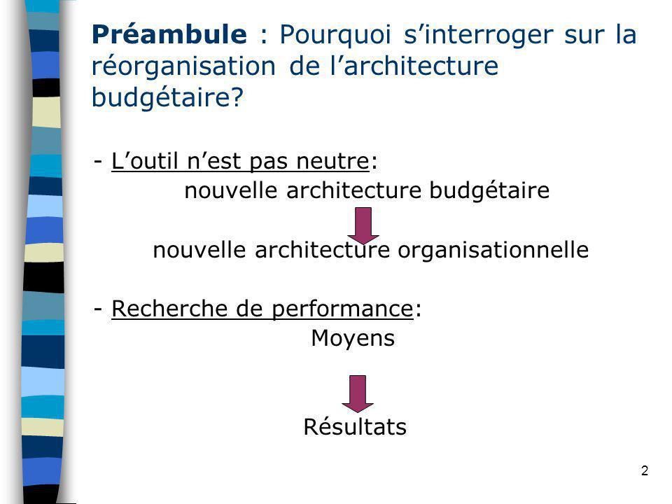 2 Préambule : Pourquoi sinterroger sur la réorganisation de larchitecture budgétaire.