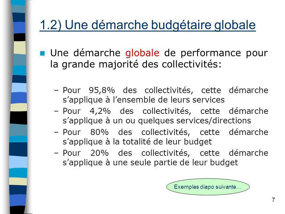7 Une démarche globale de performance pour la grande majorité des collectivités: –Pour 95,8% des collectivités, cette démarche sapplique à lensemble de leurs services –Pour 4,2% des collectivités, cette démarche sapplique à un ou quelques services/directions –Pour 80% des collectivités, cette démarche sapplique à la totalité de leur budget –Pour 20% des collectivités, cette démarche sapplique à une seule partie de leur budget Exemples diapo suivante… 1.2) Une démarche budgétaire globale