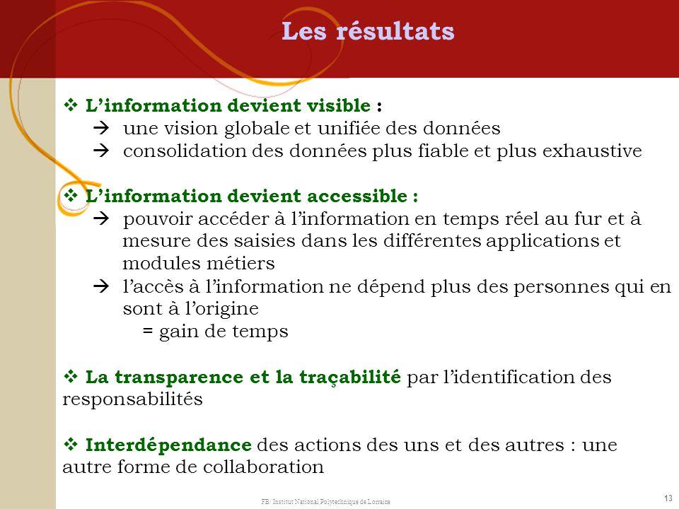 13 Linformation devient visible : une vision globale et unifiée des données consolidation des données plus fiable et plus exhaustive Linformation devi