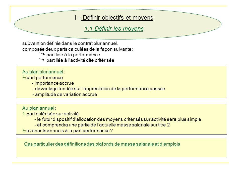 I – Définir objectifs et moyens 1.1 Définir les moyens subvention définie dans le contrat pluriannuel.
