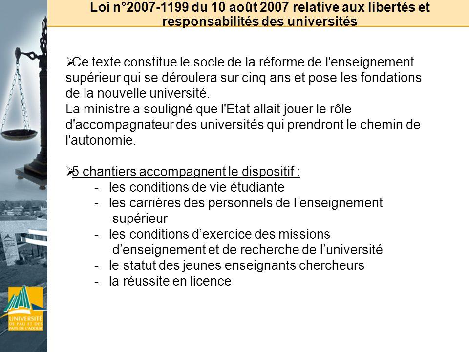 Loi n°2007-1199 du 10 août 2007 relative aux libertés et responsabilités des universités Ce texte constitue le socle de la réforme de l'enseignement s