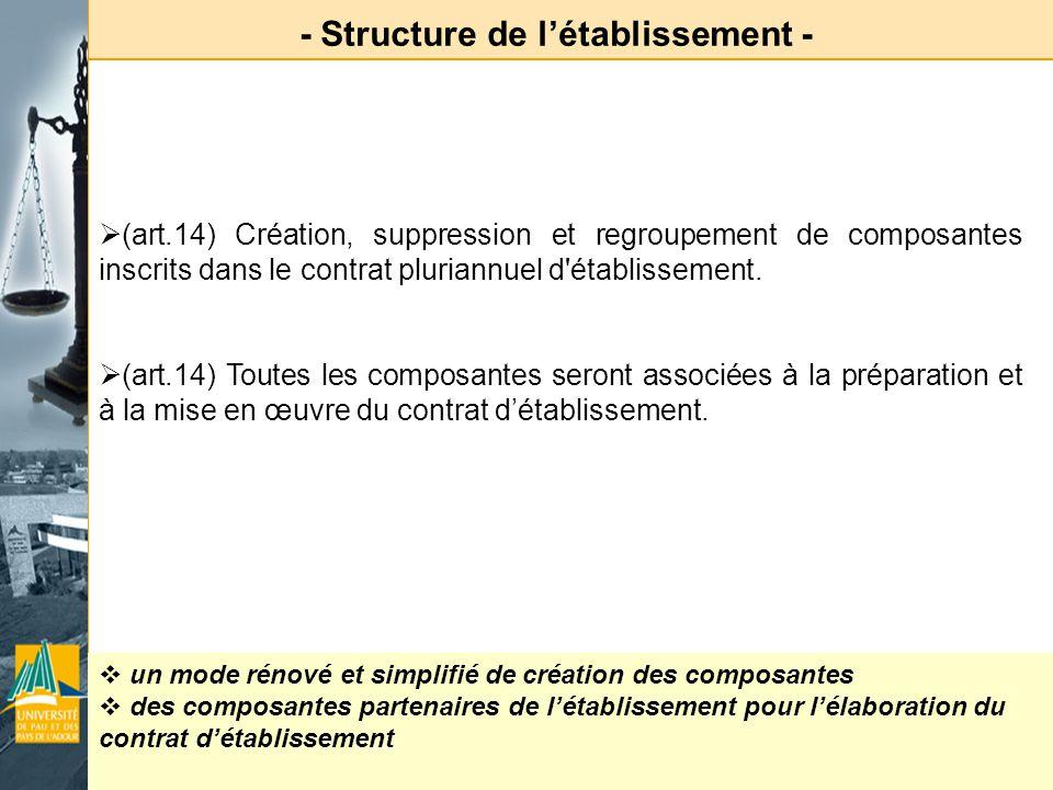 - Structure de létablissement - (art.14) Création, suppression et regroupement de composantes inscrits dans le contrat pluriannuel d'établissement. (a