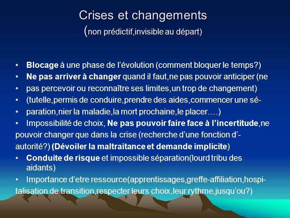 Crises et changements ( non prédictif,invisible au départ) Blocage à une phase de lévolution (comment bloquer le temps?) Ne pas arriver à changer quan