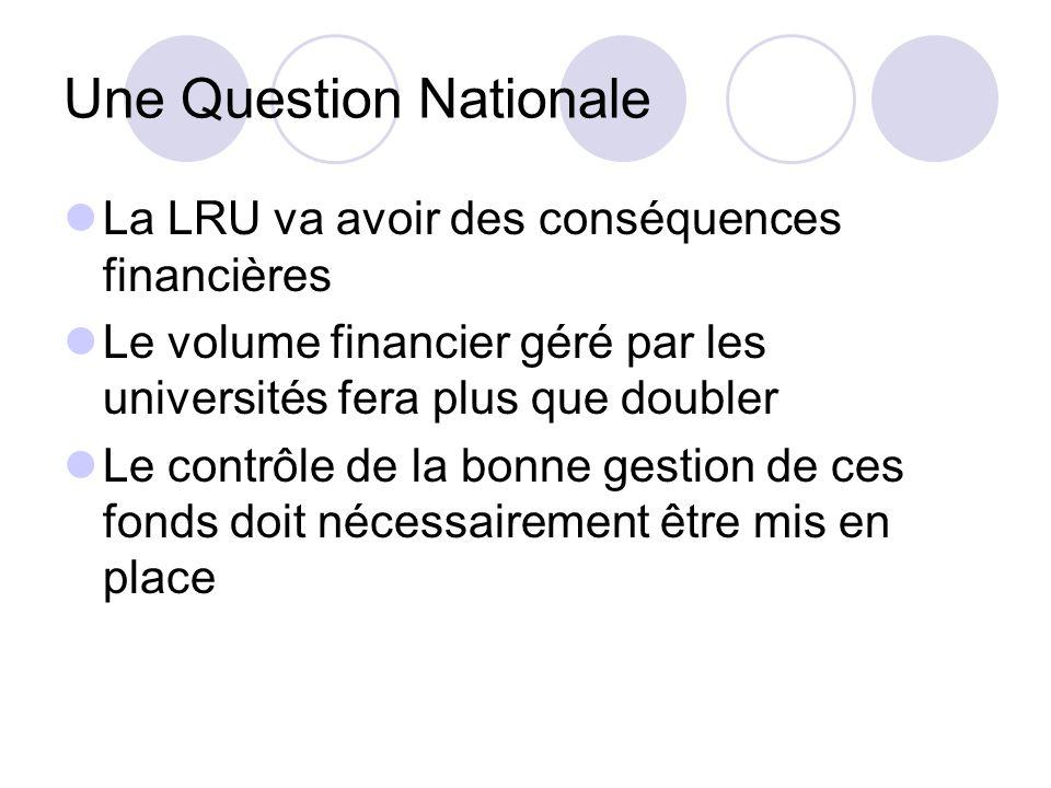 Une Question Nationale La LRU va avoir des conséquences financières Le volume financier géré par les universités fera plus que doubler Le contrôle de la bonne gestion de ces fonds doit nécessairement être mis en place