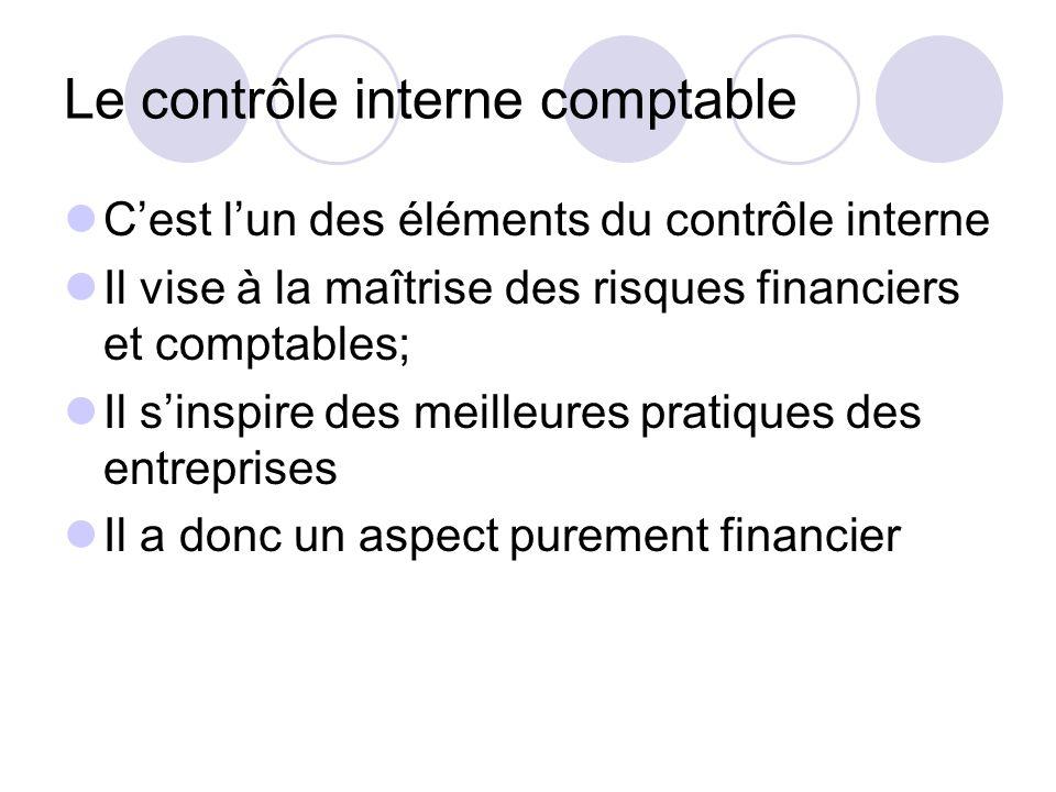 Le contrôle interne comptable Cest lun des éléments du contrôle interne Il vise à la maîtrise des risques financiers et comptables; Il sinspire des meilleures pratiques des entreprises Il a donc un aspect purement financier