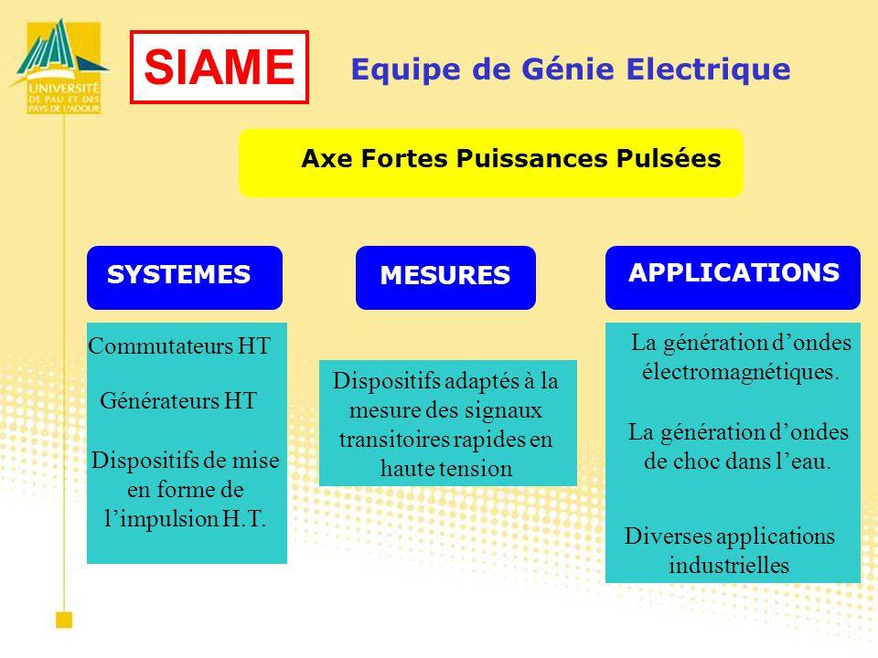 3 juillet 2007Présentation quadriennal Equipe de Génie Electrique Axe Fortes Puissances Pulsées SYSTEMES MESURES APPLICATIONS SIAME Commutateurs HT Générateurs HT Dispositifs de mise en forme de limpulsion H.T.