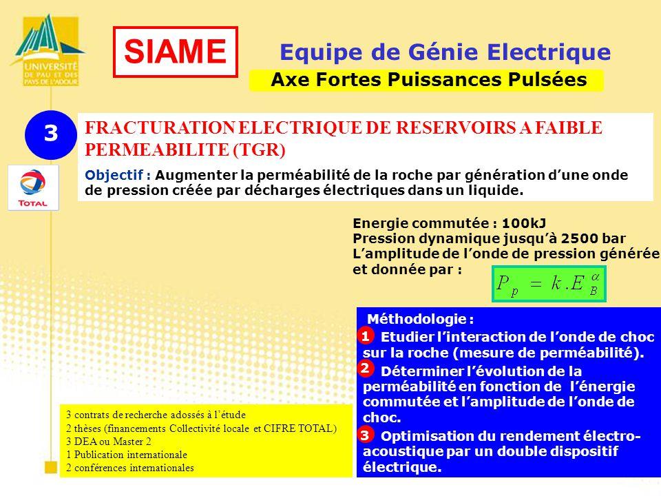 3 juillet 2007Présentation quadriennal Equipe de Génie Electrique Objectif : Augmenter la perméabilité de la roche par génération dune onde de pression créée par décharges électriques dans un liquide.