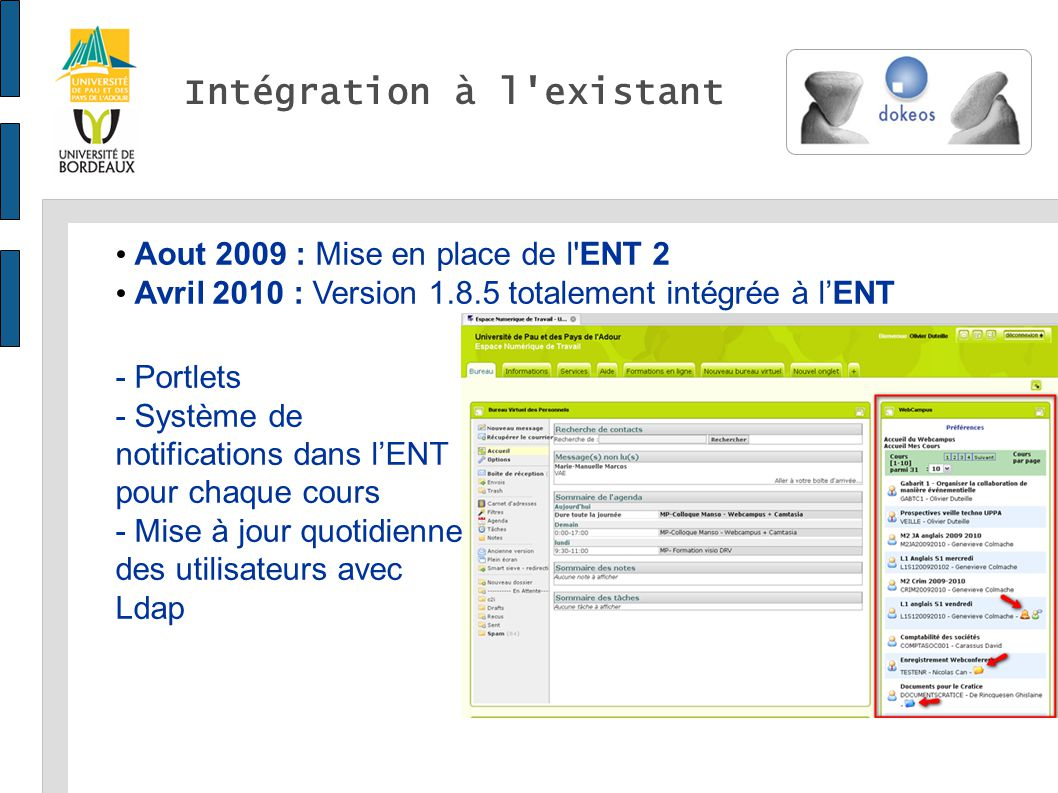 Intégration à l existant Aout 2009 : Mise en place de l ENT 2 Avril 2010 : Version 1.8.5 totalement intégrée à lENT - Portlets - Système de notifications dans lENT pour chaque cours - Mise à jour quotidienne des utilisateurs avec Ldap