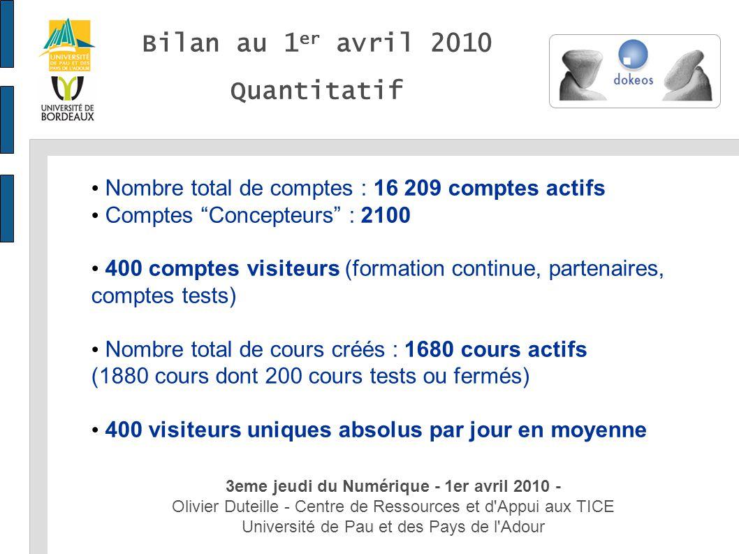 Bilan au 1 er avril 2010 Quantitatif 3eme jeudi du Numérique - 1er avril 2010 - Olivier Duteille - Centre de Ressources et d'Appui aux TICE Université