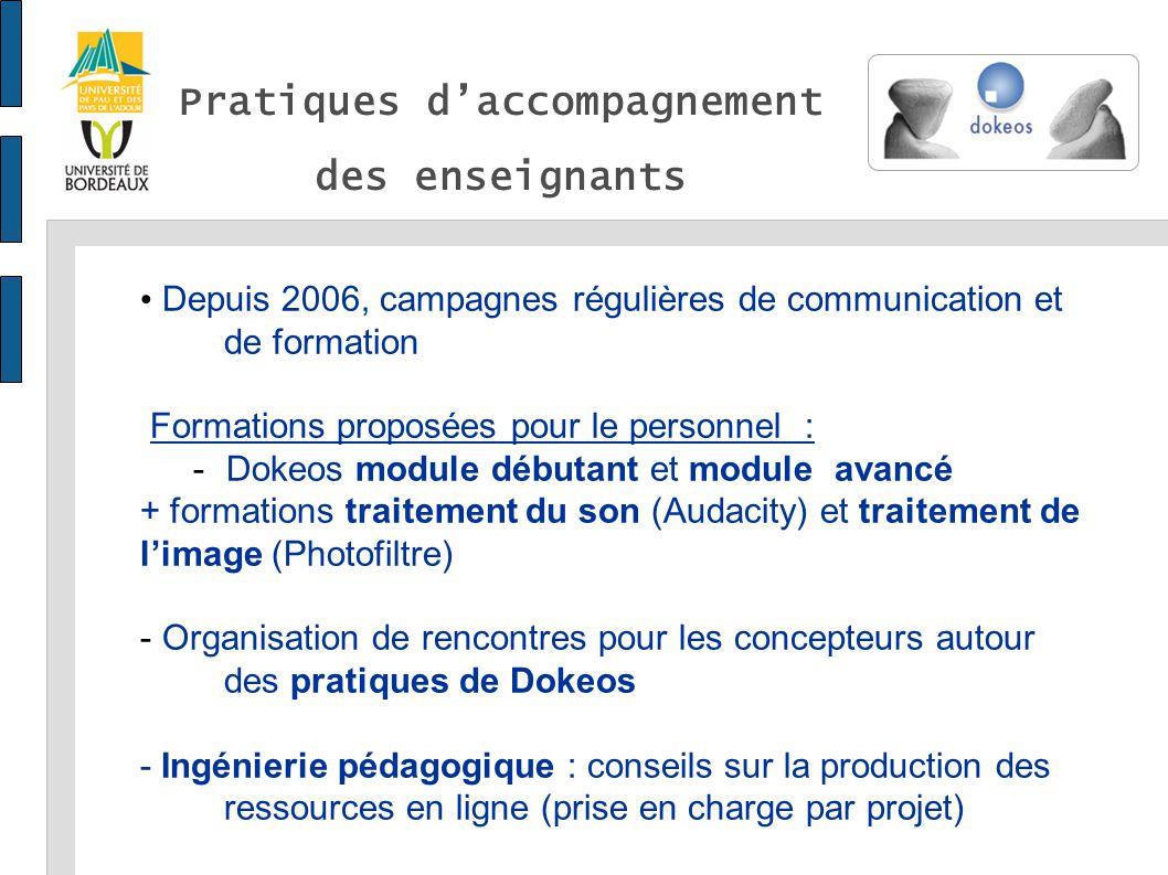 Depuis 2006, campagnes régulières de communication et de formation Formations proposées pour le personnel : -Dokeos module débutant et module avancé +