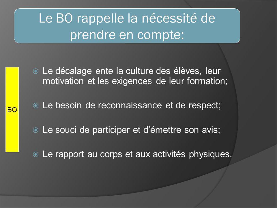 Le décalage ente la culture des élèves, leur motivation et les exigences de leur formation; Le besoin de reconnaissance et de respect; Le souci de participer et démettre son avis; Le rapport au corps et aux activités physiques.