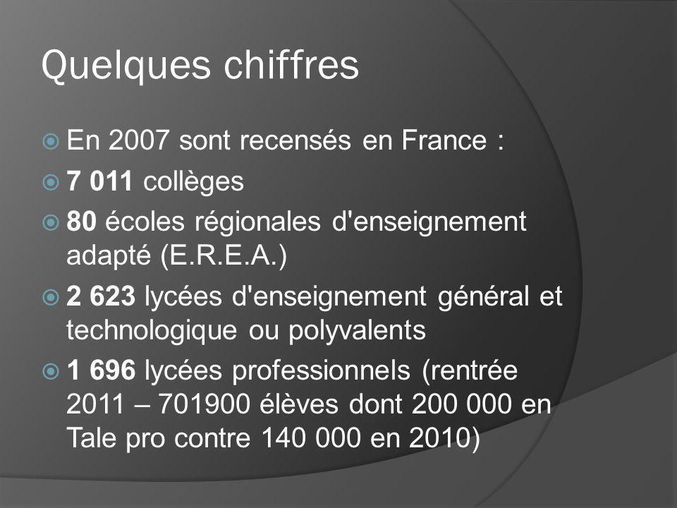 Quelques chiffres En 2007 sont recensés en France : 7 011 collèges 80 écoles régionales d enseignement adapté (E.R.E.A.) 2 623 lycées d enseignement général et technologique ou polyvalents 1 696 lycées professionnels (rentrée 2011 – 701900 élèves dont 200 000 en Tale pro contre 140 000 en 2010)