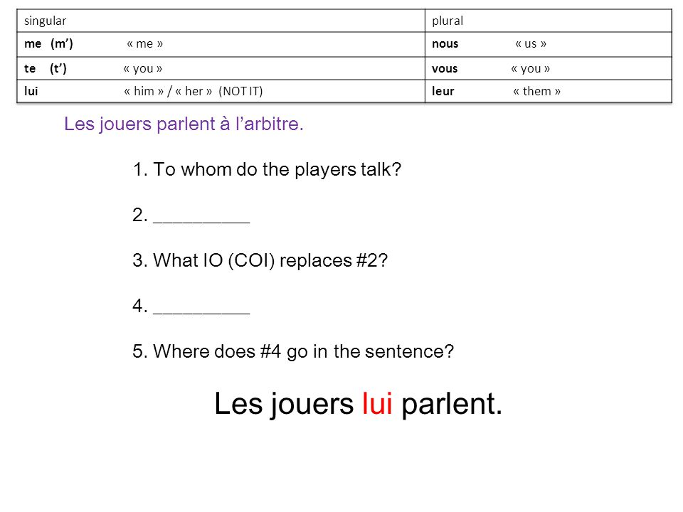 Les jouers parlent à larbitre. 1. To whom do the players talk? 2. __________ 3. What IO (COI) replaces #2? 4. __________ 5. Where does #4 go in the se