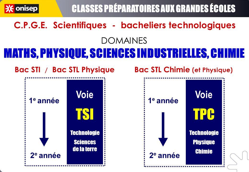 DOMAINES Voie TSI Technologie Sciences de la terre 1 e année 2 e année Bac STI / Bac STL Physique Voie TPC Technologie Physique Chimie 1 e année 2 e année Bac STL Chimie (et Physique) C.P.G.E.