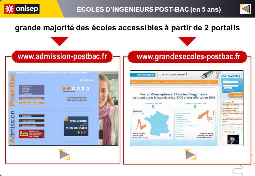 grande majorité des écoles accessibles à partir de 2 portails ÉCOLES DINGENIEURS POST-BAC (en 5 ans) www.grandesecoles-postbac.fr www.admission-postbac.fr