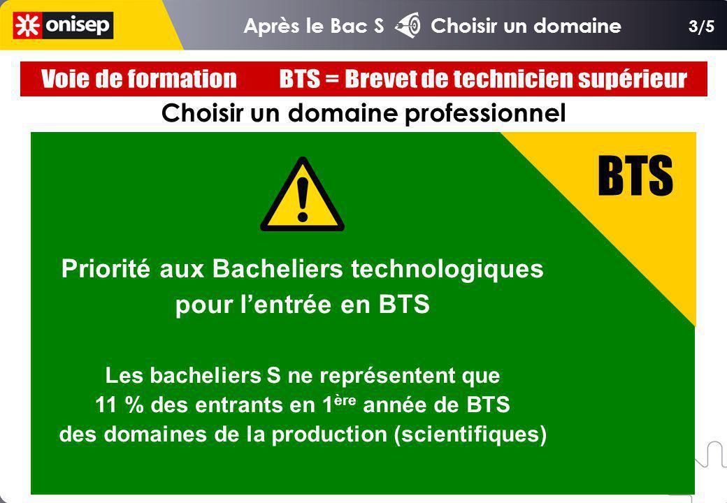 Choisir un domaine professionnel BTS Priorité aux Bacheliers technologiques pour lentrée en BTS Les bacheliers S ne représentent que 11 % des entrants en 1 ère année de BTS des domaines de la production (scientifiques) 3/5 Après le Bac S Choisir un domaine
