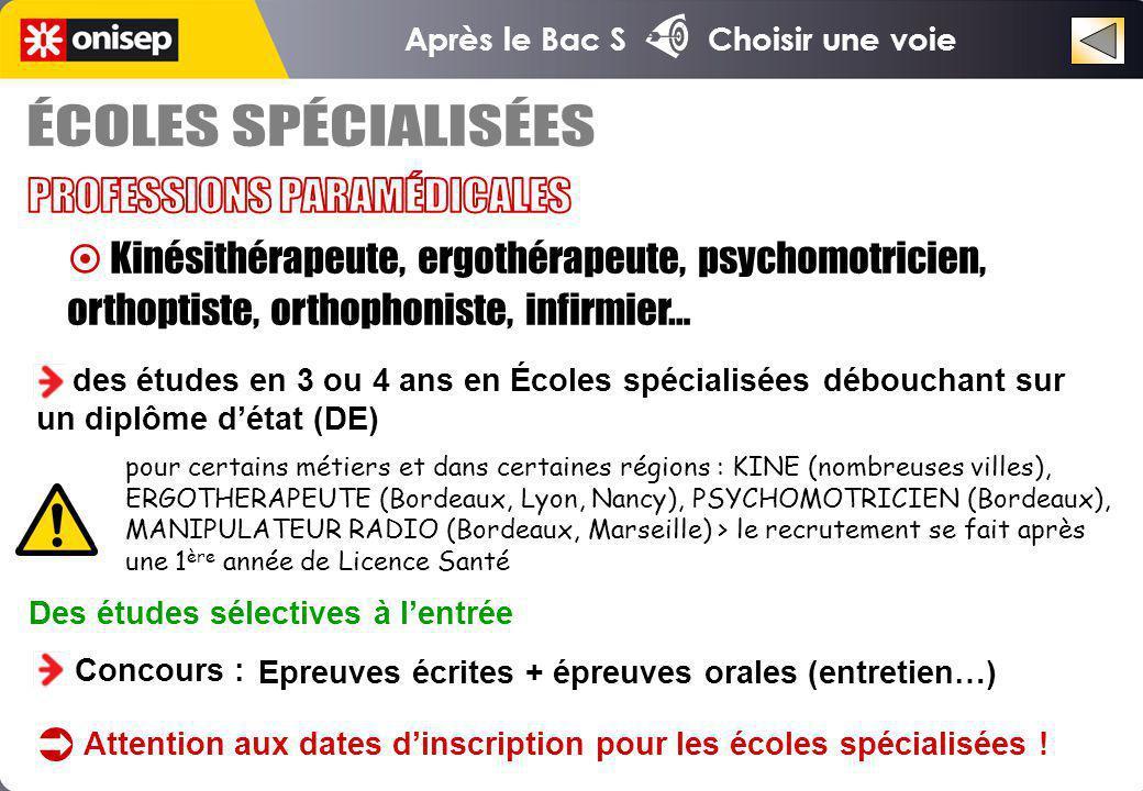 des études en 3 ou 4 ans en Écoles spécialisées débouchant sur un diplôme détat (DE) Des études sélectives à lentrée Concours : Epreuves écrites + épreuves orales (entretien…) Kinésithérapeute, ergothérapeute, psychomotricien, orthoptiste, orthophoniste, infirmier… pour certains métiers et dans certaines régions : KINE (nombreuses villes), ERGOTHERAPEUTE (Bordeaux, Lyon, Nancy), PSYCHOMOTRICIEN (Bordeaux), MANIPULATEUR RADIO (Bordeaux, Marseille) > le recrutement se fait après une 1 ère année de Licence Santé Attention aux dates dinscription pour les écoles spécialisées .