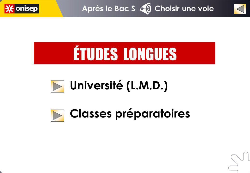 Université (L.M.D.) Classes préparatoires ÉTUDES LONGUES Après le Bac S Choisir une voie