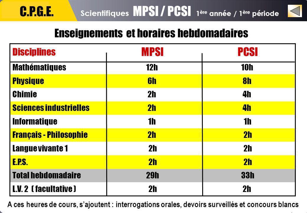 Scientifiques MPSI / PCSI 1 ère année / 1 ère période C.P.G.E.