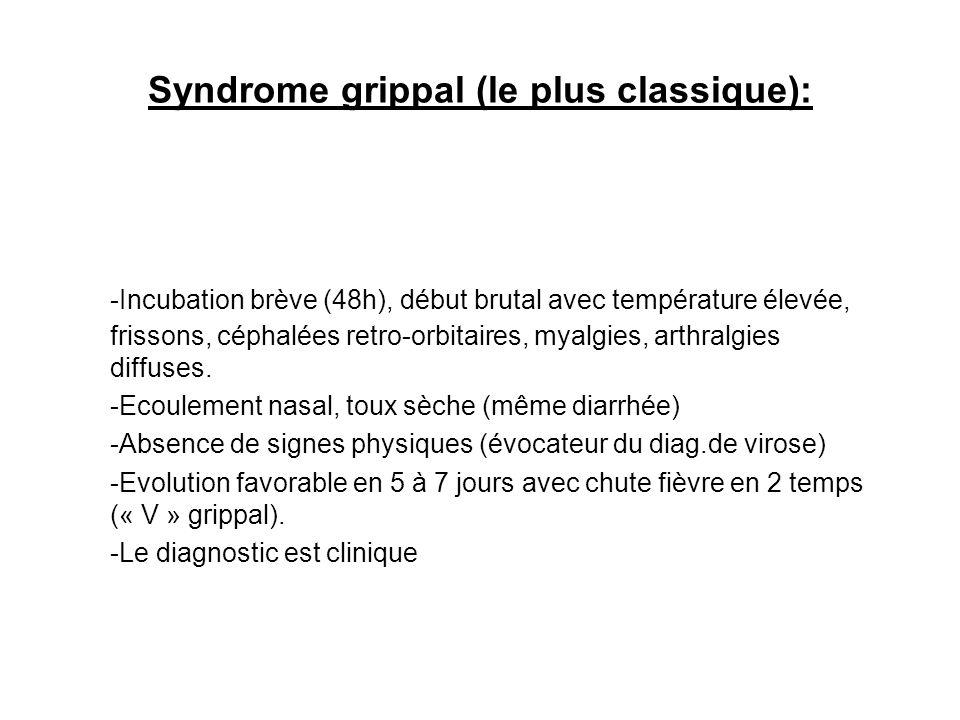 Syndrome grippal (le plus classique): -Incubation brève (48h), début brutal avec température élevée, frissons, céphalées retro-orbitaires, myalgies, a