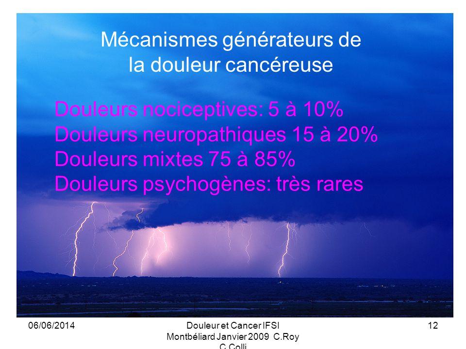 06/06/2014Douleur et Cancer IFSI Montbéliard Janvier 2009 C.Roy C.Colli 12 Mécanismes générateurs de la douleur cancéreuse Douleurs nociceptives: 5 à 10% Douleurs neuropathiques 15 à 20% Douleurs mixtes 75 à 85% Douleurs psychogènes: très rares