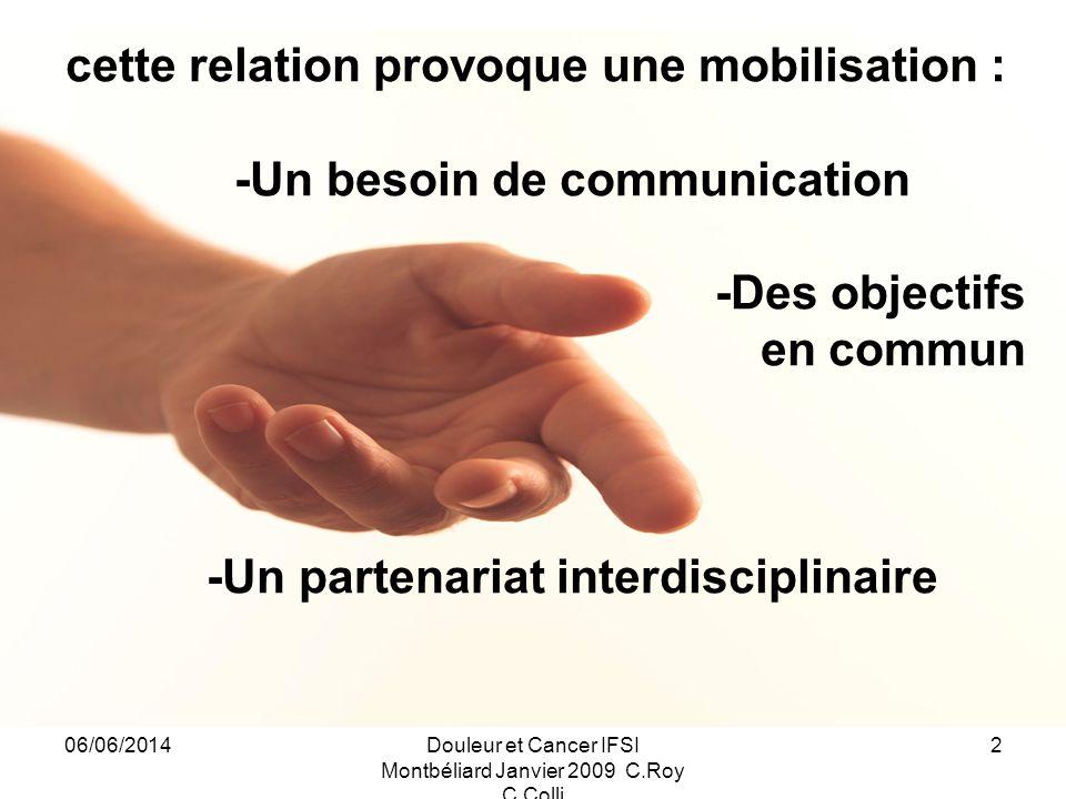 06/06/2014Douleur et Cancer IFSI Montbéliard Janvier 2009 C.Roy C.Colli 2 cette relation provoque une mobilisation : -Un besoin de communication -Des objectifs en commun -Un partenariat interdisciplinaire