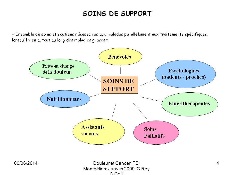 06/06/2014Douleur et Cancer IFSI Montbéliard Janvier 2009 C.Roy C.Colli 4