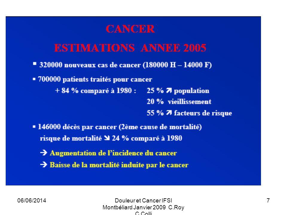 06/06/2014Douleur et Cancer IFSI Montbéliard Janvier 2009 C.Roy C.Colli 7