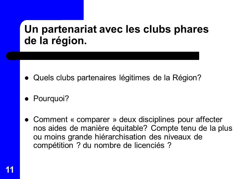 11 Un partenariat avec les clubs phares de la région. Quels clubs partenaires légitimes de la Région? Pourquoi? Comment « comparer » deux disciplines
