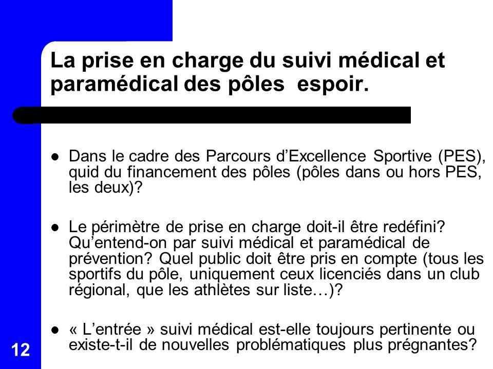 12 La prise en charge du suivi médical et paramédical des pôles espoir. Dans le cadre des Parcours dExcellence Sportive (PES), quid du financement des