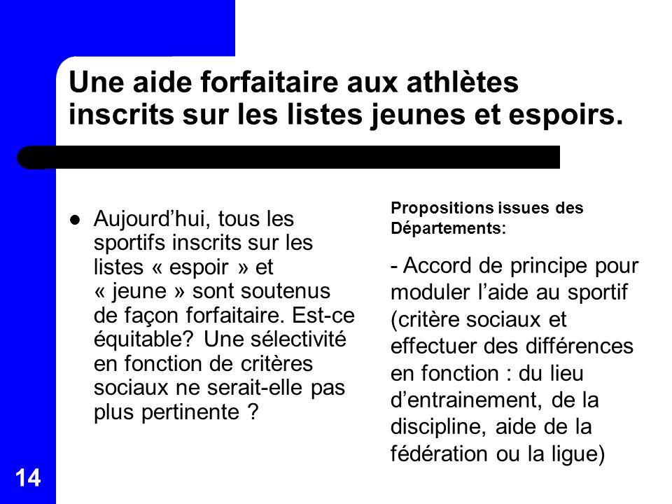 14 Une aide forfaitaire aux athlètes inscrits sur les listes jeunes et espoirs. Aujourdhui, tous les sportifs inscrits sur les listes « espoir » et «