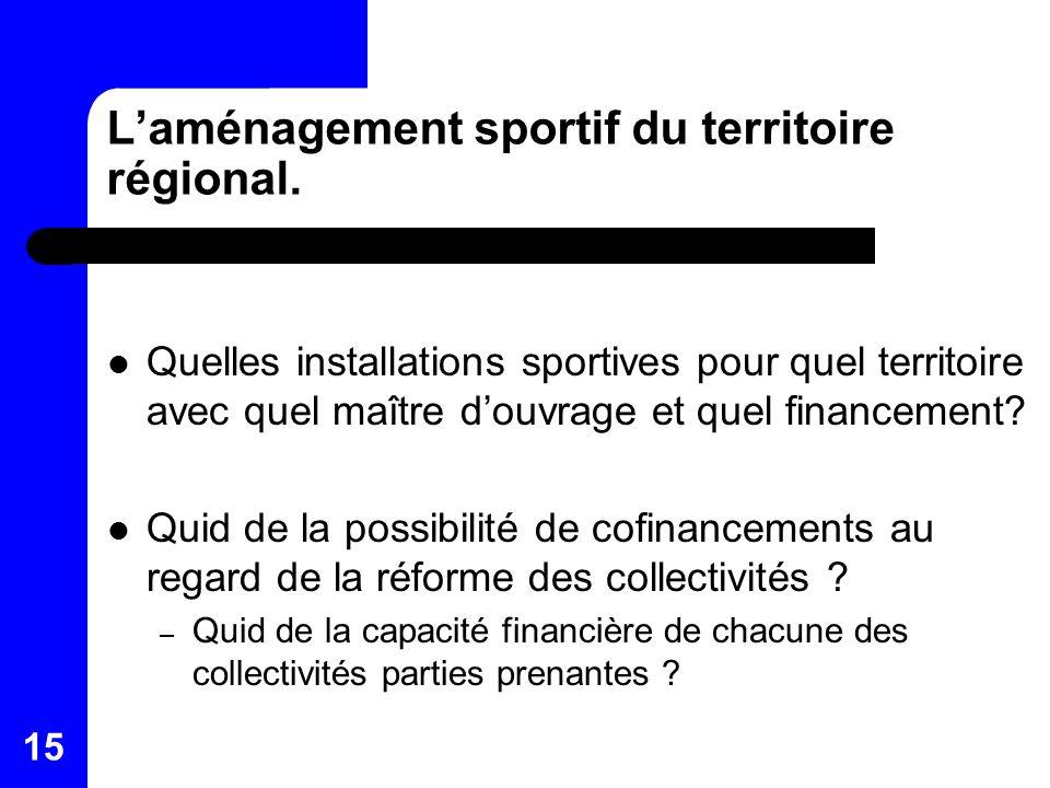 15 Laménagement sportif du territoire régional. Quelles installations sportives pour quel territoire avec quel maître douvrage et quel financement? Qu