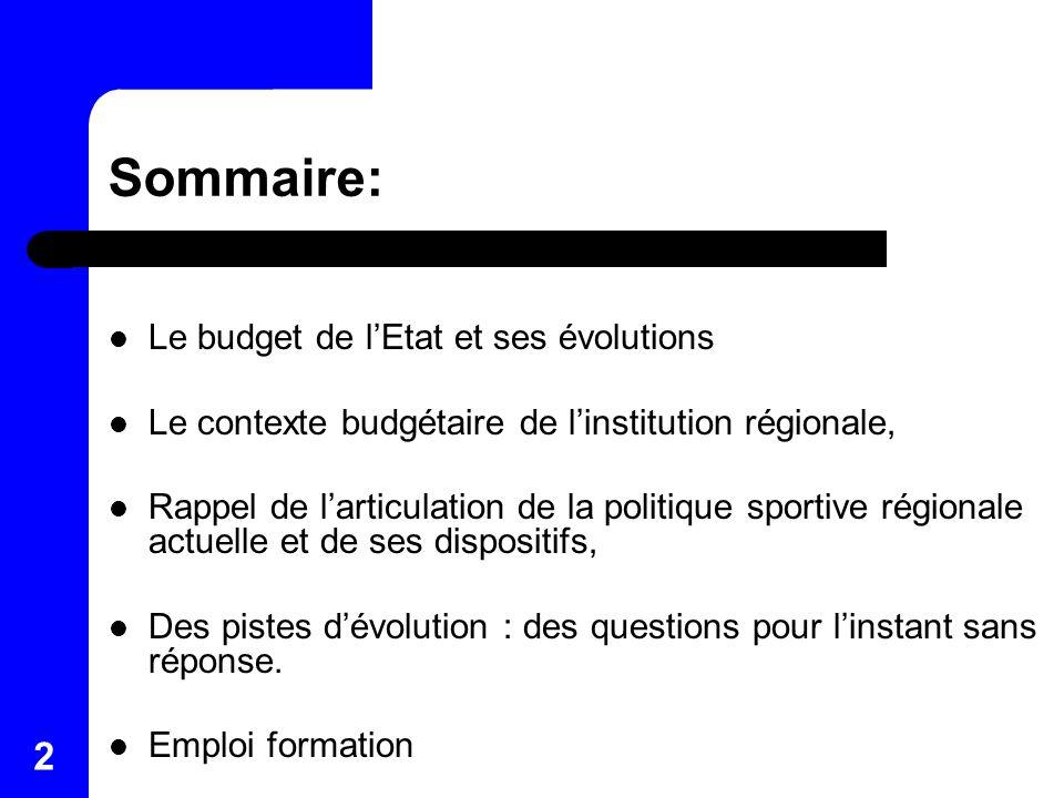 2 Sommaire: Le budget de lEtat et ses évolutions Le contexte budgétaire de linstitution régionale, Rappel de larticulation de la politique sportive ré