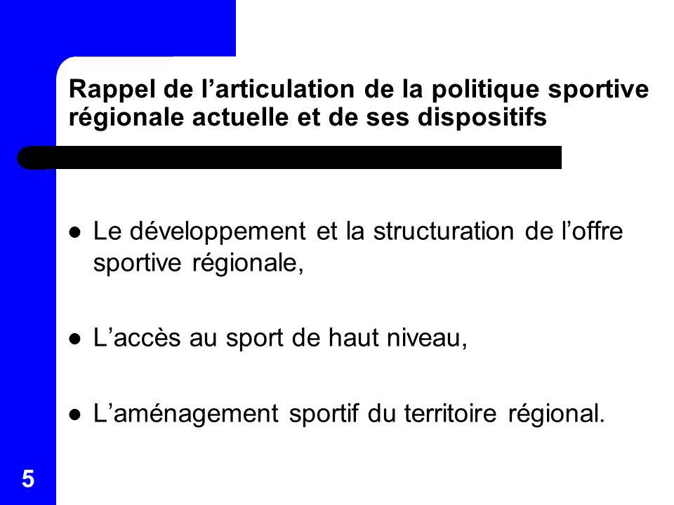 5 Rappel de larticulation de la politique sportive régionale actuelle et de ses dispositifs Le développement et la structuration de loffre sportive ré