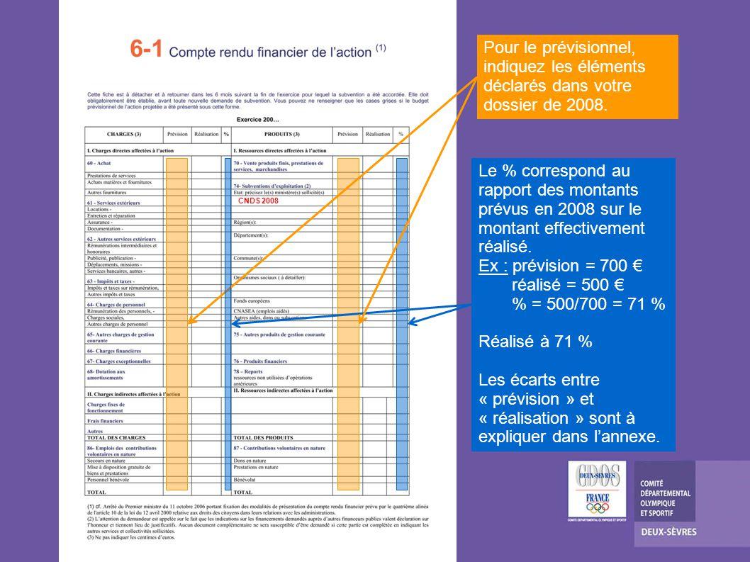 Pour le prévisionnel, indiquez les éléments déclarés dans votre dossier de 2008.