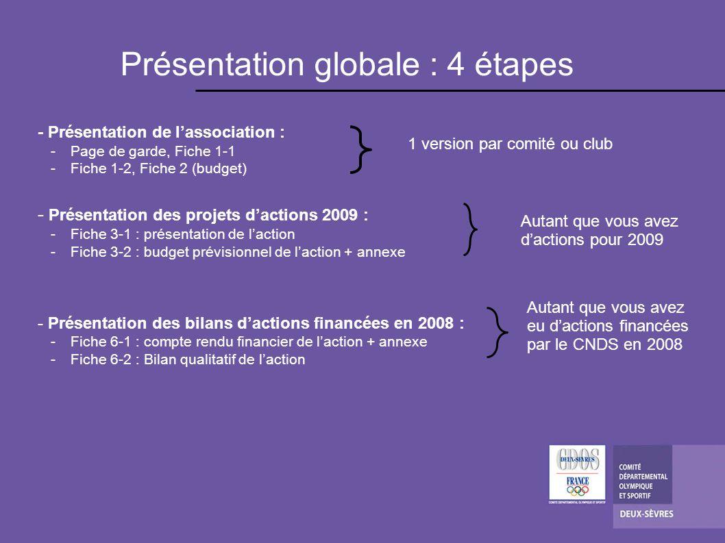 Présentation globale : 4 étapes - Présentation de lassociation : -Page de garde, Fiche 1-1 -Fiche 1-2, Fiche 2 (budget) - Présentation des projets dactions 2009 : -Fiche 3-1 : présentation de laction -Fiche 3-2 : budget prévisionnel de laction + annexe - Présentation des bilans dactions financées en 2008 : -Fiche 6-1 : compte rendu financier de laction + annexe -Fiche 6-2 : Bilan qualitatif de laction 1 version par comité ou club Autant que vous avez eu dactions financées par le CNDS en 2008 Autant que vous avez dactions pour 2009