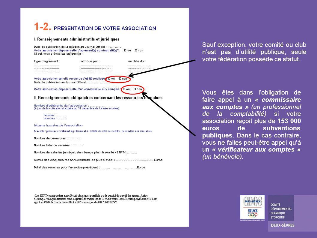 - Les statuts - Si demande > à 23 000, les derniers comptes annuels approuvés et le rapport dactivités - Les statuts seulement si modifications.