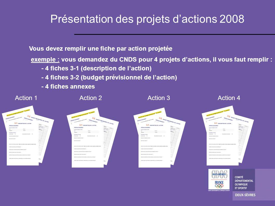 Vous devez remplir une fiche par action projetée exemple : vous demandez du CNDS pour 4 projets dactions, il vous faut remplir : - 4 fiches 3-1 (description de laction) - 4 fiches 3-2 (budget prévisionnel de laction) - 4 fiches annexes Action 1Action 2Action 3 Action 4 Présentation des projets dactions 2008