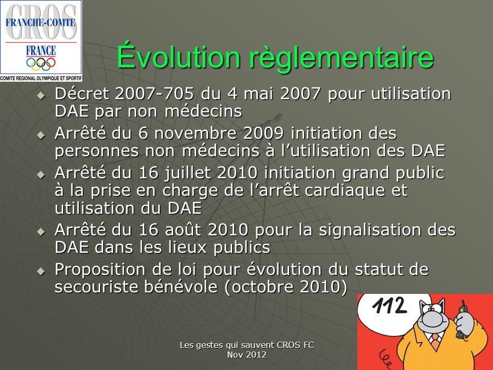 Les gestes qui sauvent CROS FC Nov 2012 Évolution règlementaire Décret 2007-705 du 4 mai 2007 pour utilisation DAE par non médecins Décret 2007-705 du
