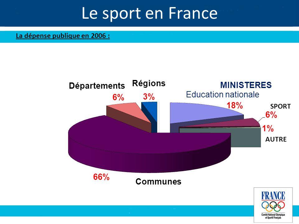 Le sport en France SPORT AUTRE La dépense publique en 2006 :