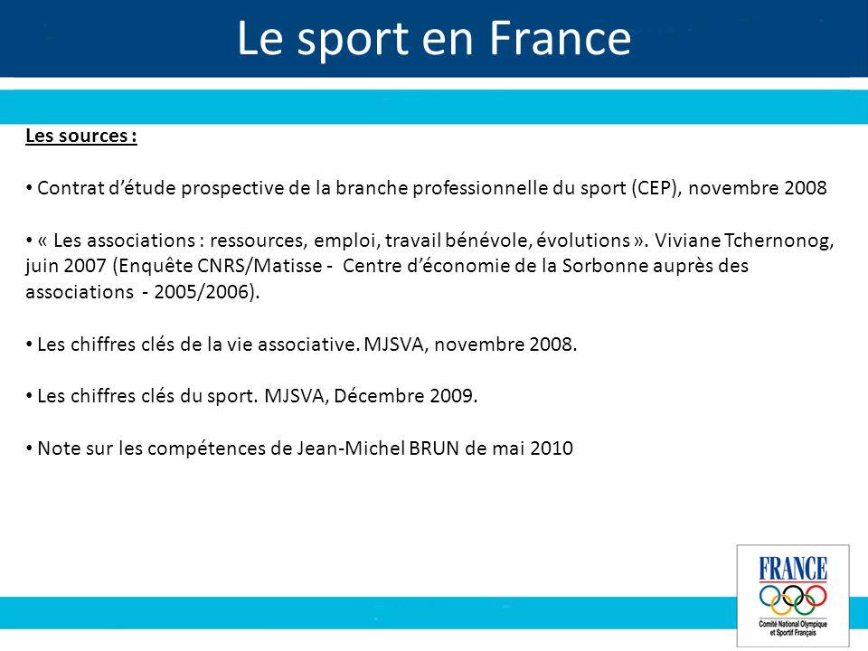 Le sport en France Les sources : Contrat détude prospective de la branche professionnelle du sport (CEP), novembre 2008 « Les associations : ressources, emploi, travail bénévole, évolutions ».