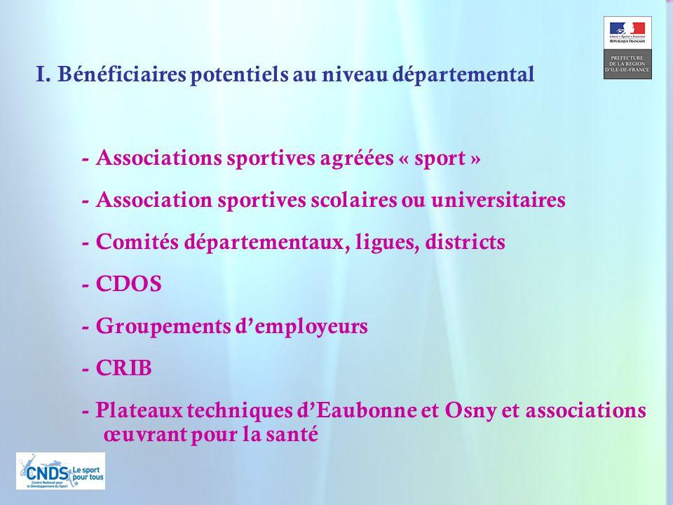 3 I. Bénéficiaires potentiels au niveau départemental - Associations sportives agréées « sport » - Association sportives scolaires ou universitaires -