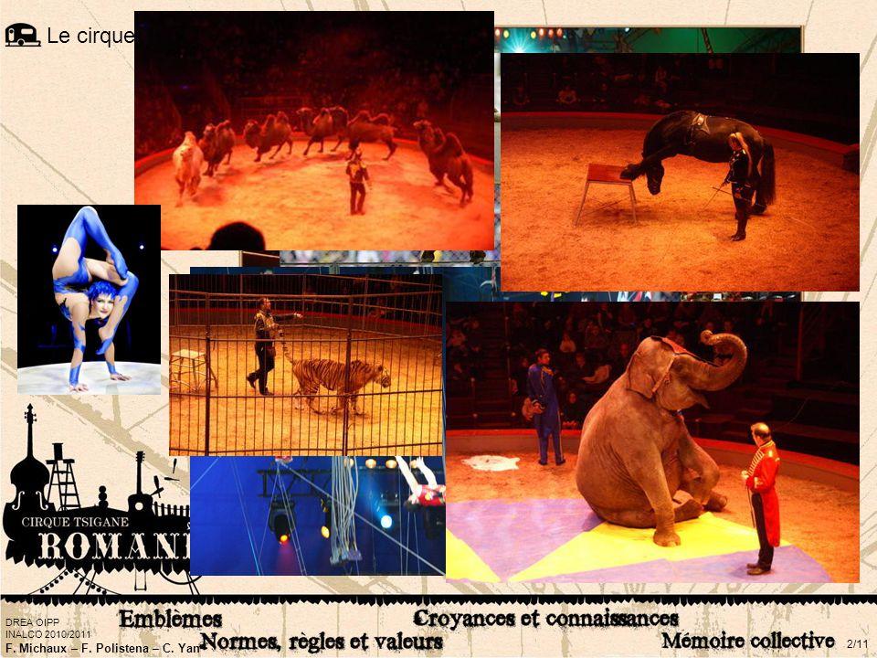 DREA OIPP INALCO 2010/2011 F. Michaux – F. Polistena – C. Yan 2/11 Le cirque