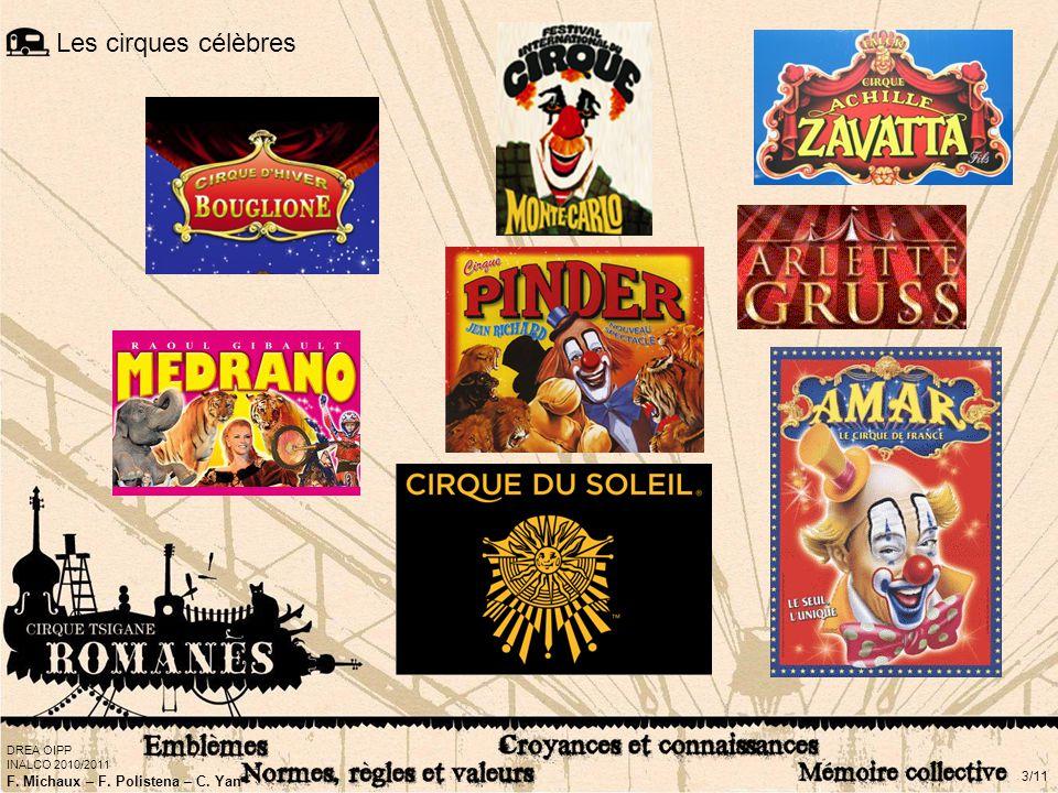 DREA OIPP INALCO 2010/2011 F. Michaux – F. Polistena – C. Yan 3/11 Les cirques célèbres