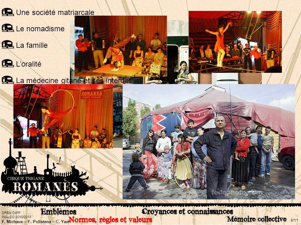 DREA OIPP INALCO 2010/2011 F. Michaux – F. Polistena – C. Yan 8/11 Une société matriarcale Le nomadisme La médecine gitane et ses interdits La famille