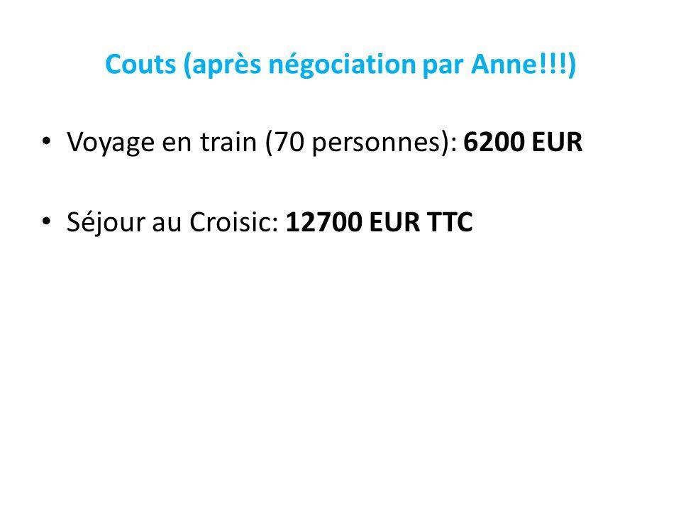 Couts (après négociation par Anne!!!) Voyage en train (70 personnes): 6200 EUR Séjour au Croisic: 12700 EUR TTC