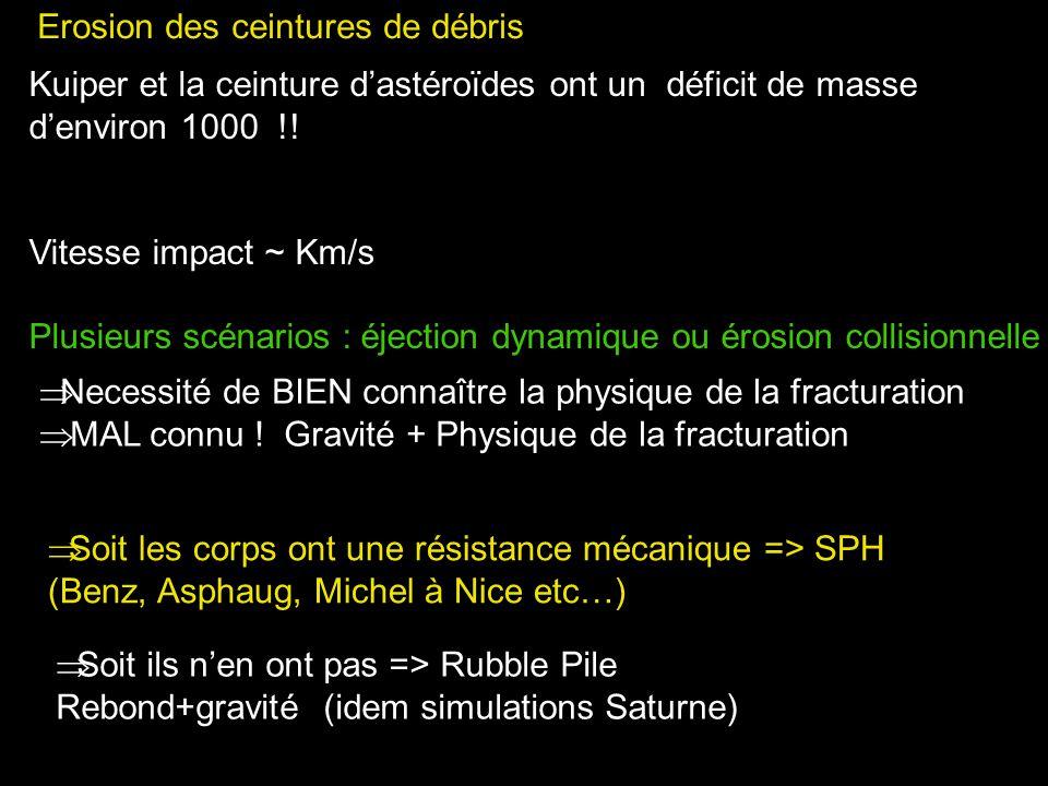 Erosion des ceintures de débris Kuiper et la ceinture dastéroïdes ont un déficit de masse denviron 1000 !! Vitesse impact ~ Km/s Plusieurs scénarios :