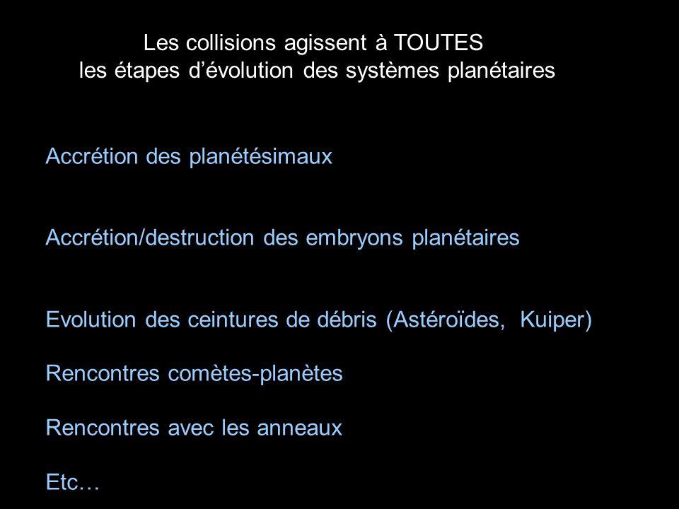 Les collisions agissent à TOUTES les étapes dévolution des systèmes planétaires Accrétion des planétésimaux Accrétion/destruction des embryons planéta