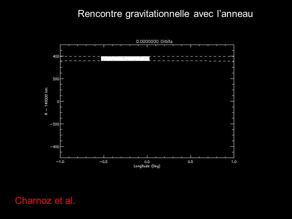 Rencontre gravitationnelle avec lanneau Charnoz et al.